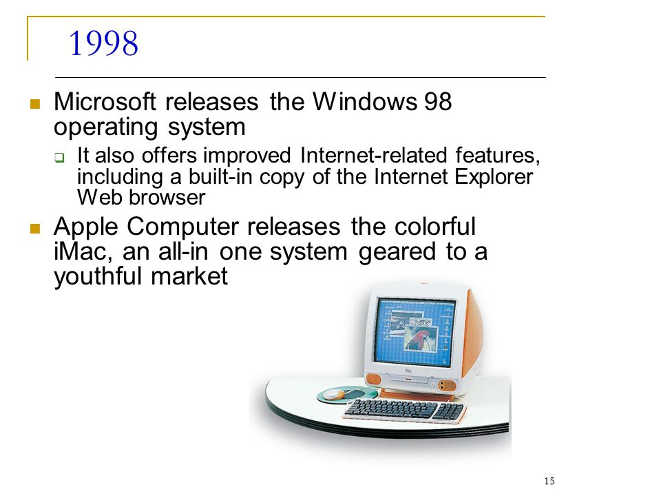 1998 Microsoft releases the Windows 98 operating system