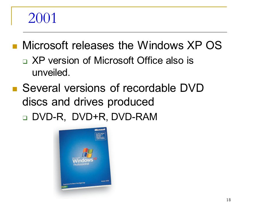 2001 Microsoft releases the Windows XP OS