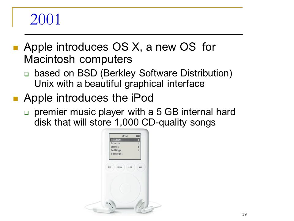 2001 Apple introduces OS X, a new OS for Macintosh computers