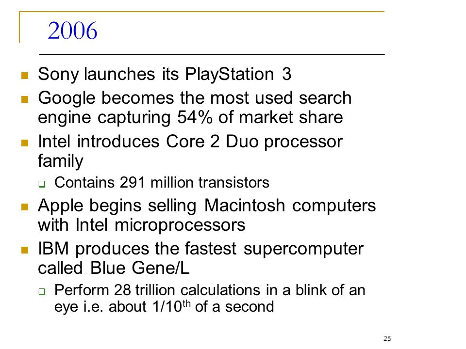 2006 Sony launches its PlayStation 3