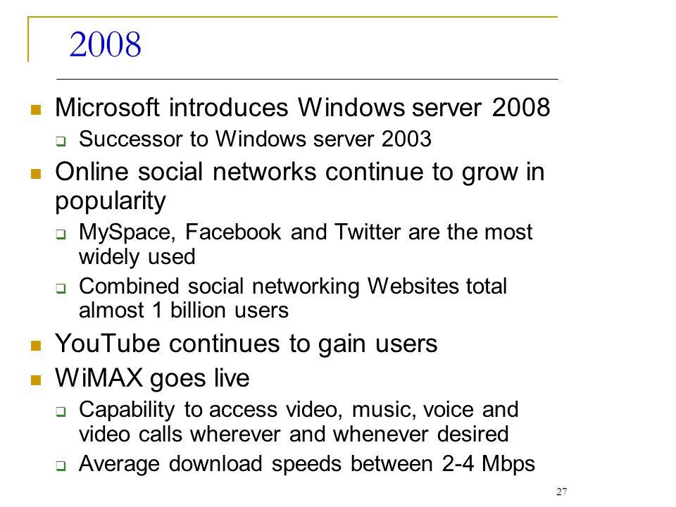 2008 Microsoft introduces Windows server 2008