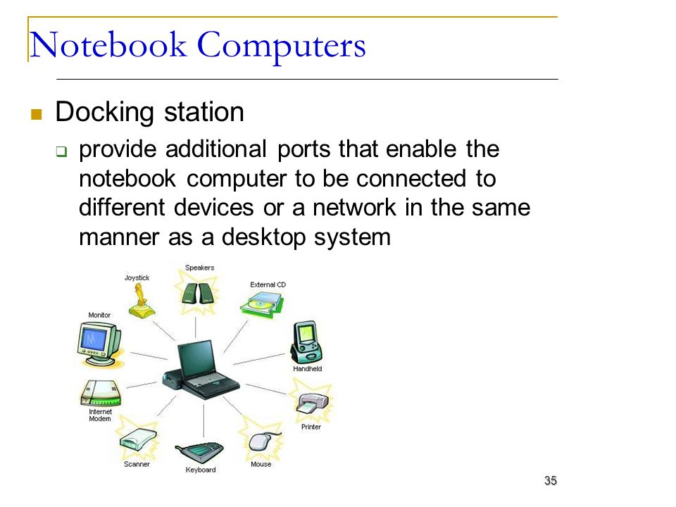 Notebook Computers Docking station