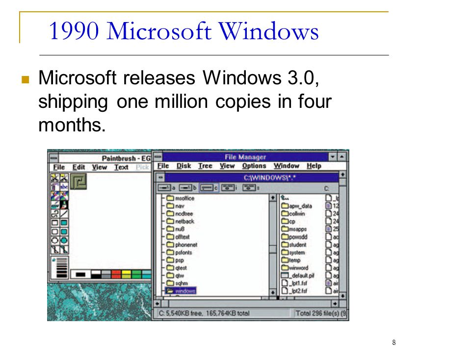 1990 Microsoft Windows Microsoft releases Windows 3.0, shipping one million copies in four months.
