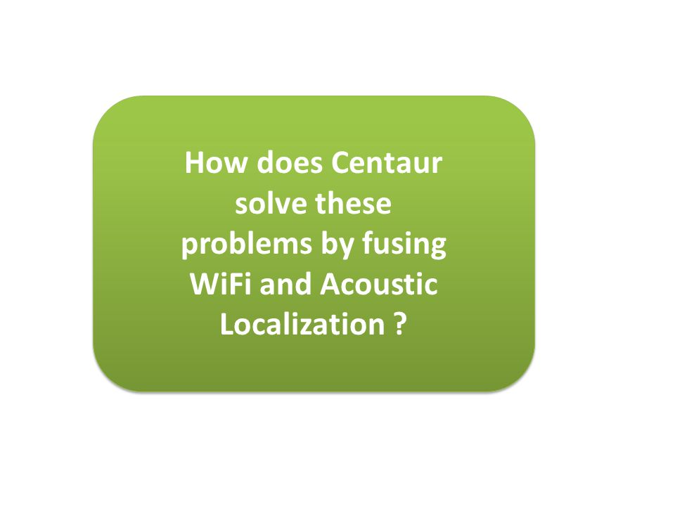 How does Centaur solve these problems by fusing WiFi and Acoustic Localization