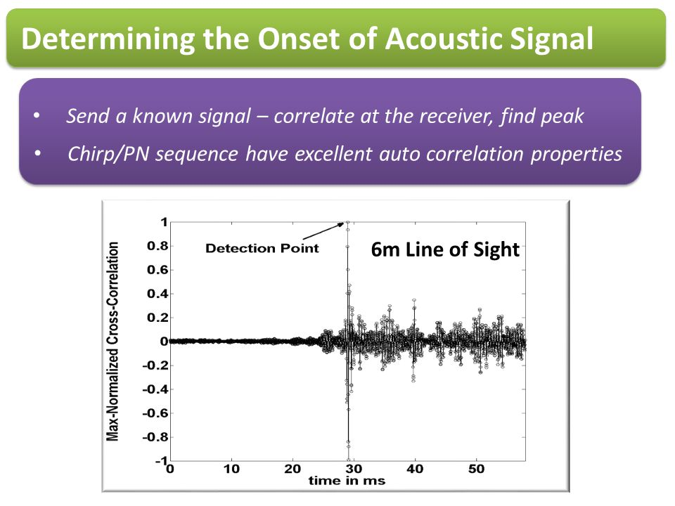 Determining the Onset of Acoustic Signal