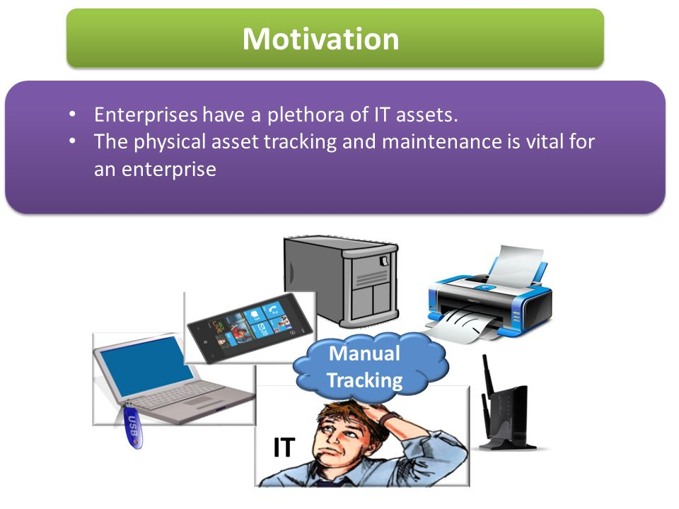 Motivation IT Enterprises have a plethora of IT assets.
