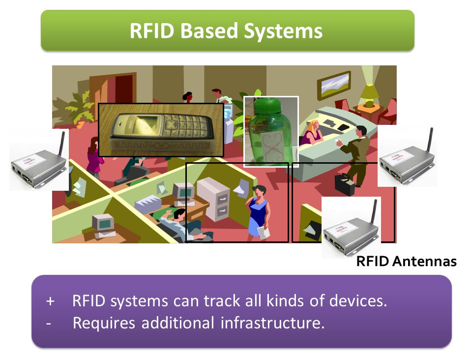 RFID Based Systems + RFID systems can track all kinds of devices.