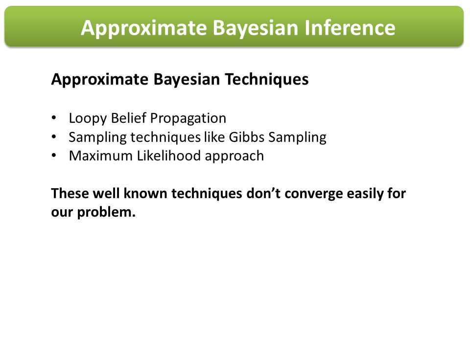 Approximate Bayesian Inference