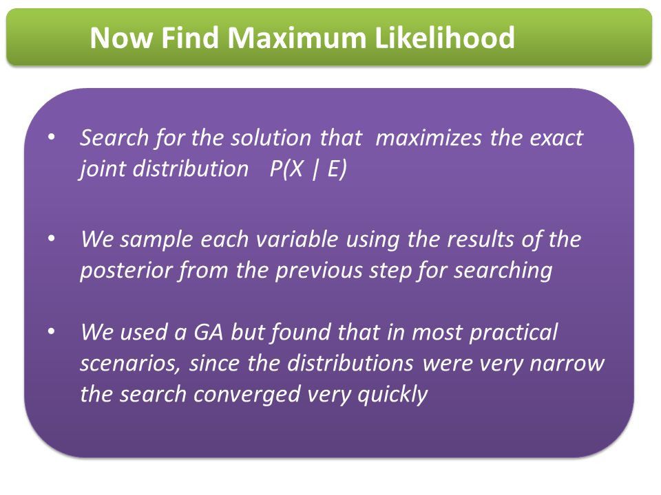 Now Find Maximum Likelihood
