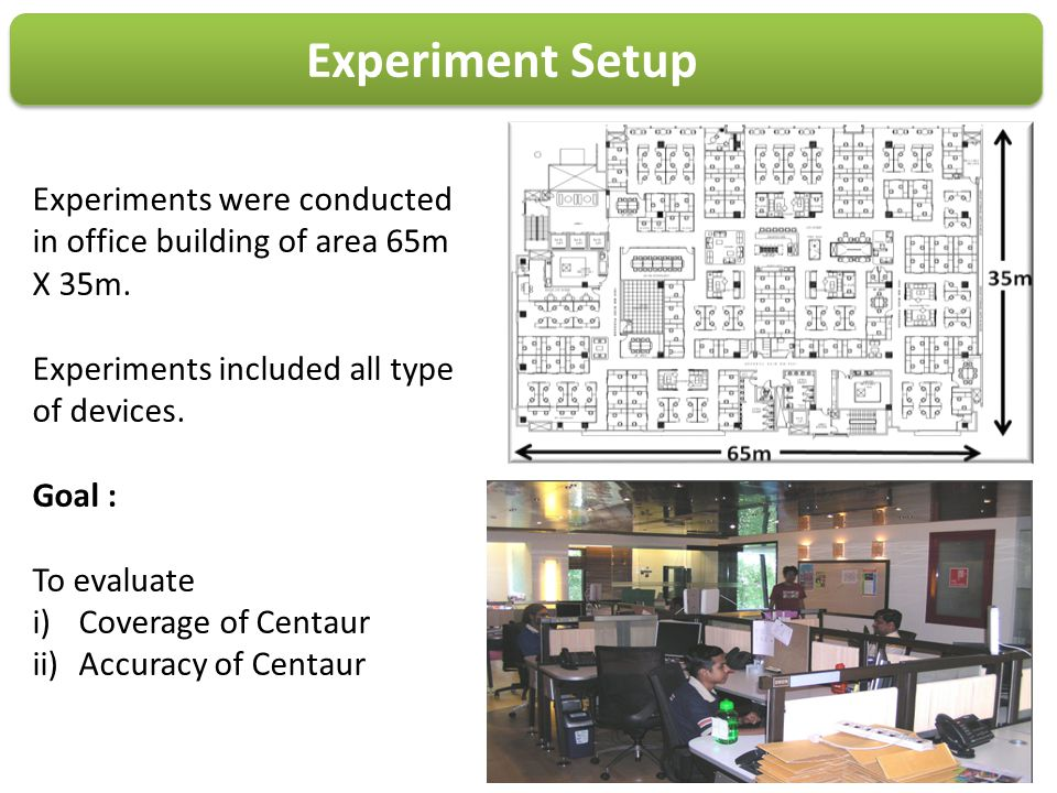 Experiment Setup Experiments were conducted in office building of area 65m X 35m. Experiments included all type of devices.