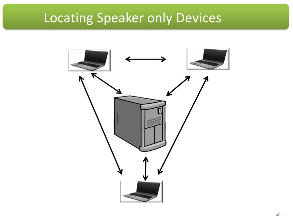 Locating Speaker only Devices