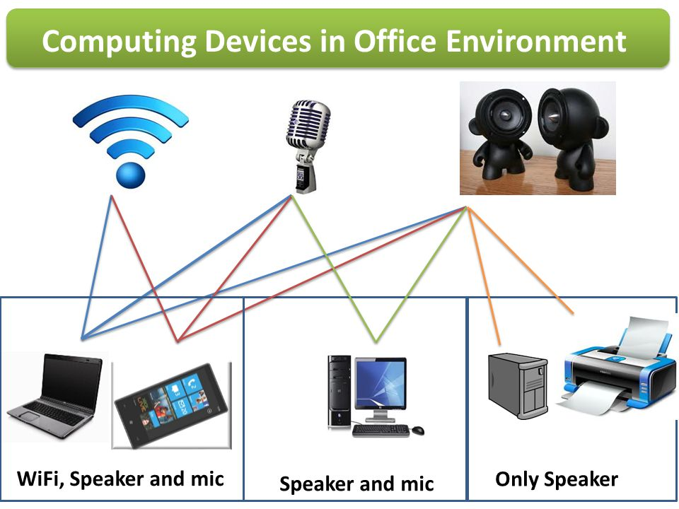 Computing Devices in Office Environment