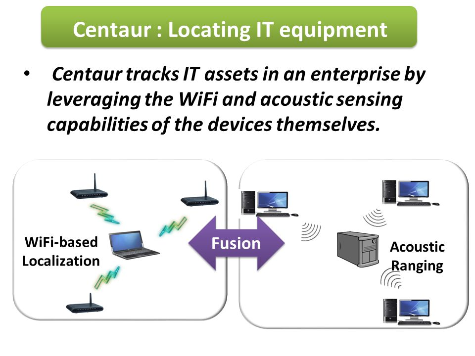 Centaur : Locating IT equipment