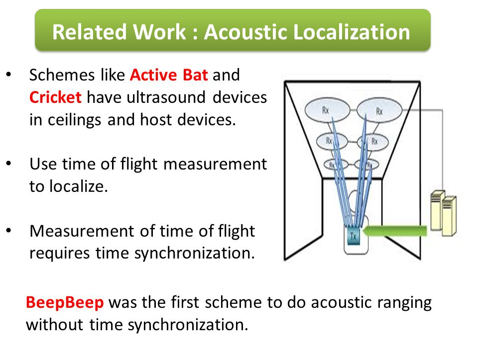 Related Work : Acoustic Localization