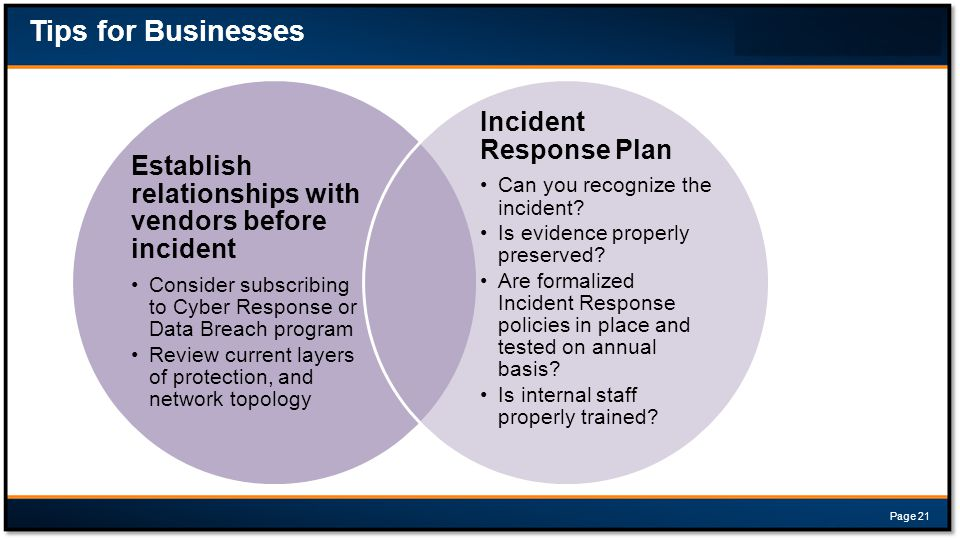 Tips for Businesses Incident Response Plan