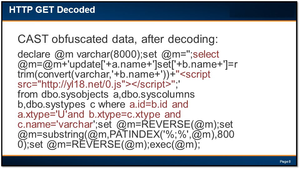 CAST obfuscated data, after decoding: