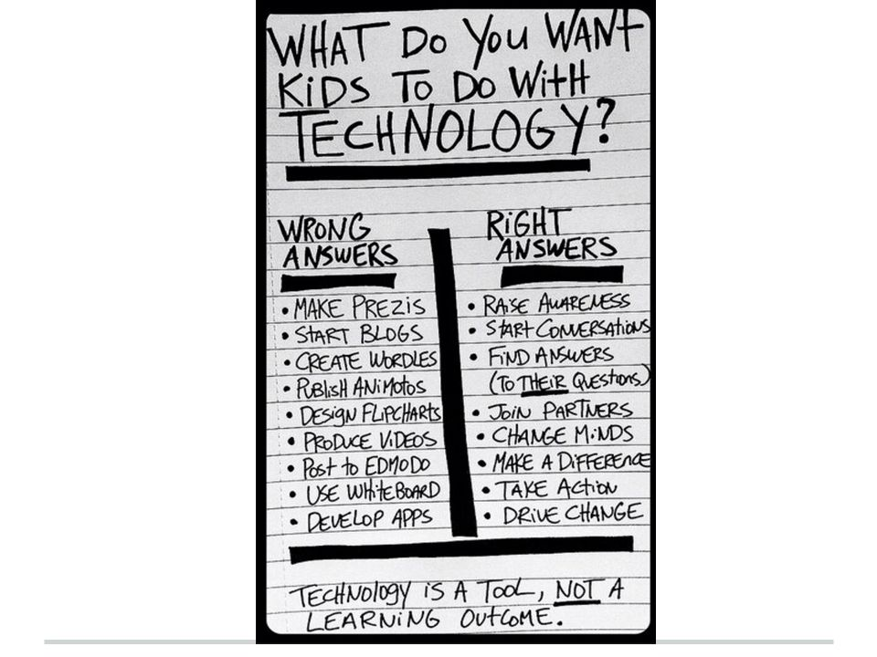 As I read in an article, Technology is more than a tool, it is like a workshop… ~Will