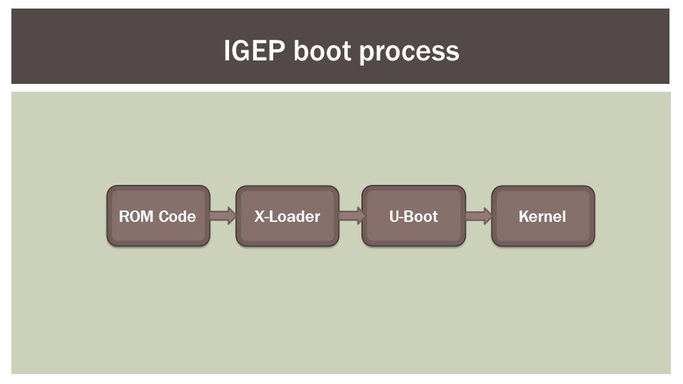 IGEP boot process ROM Code X-Loader U-Boot Kernel