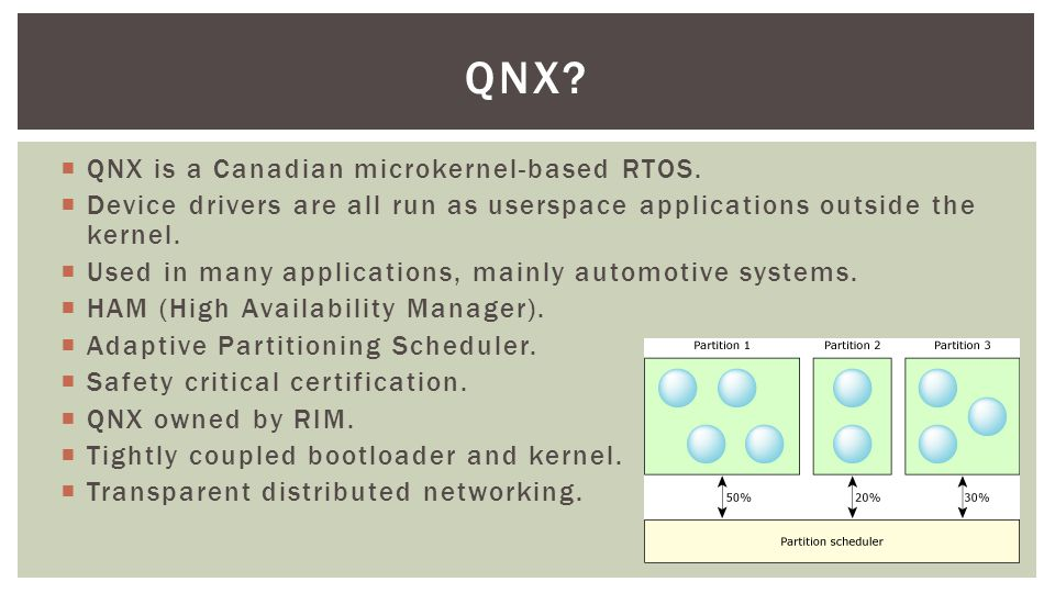 Qnx QNX is a Canadian microkernel-based RTOS.