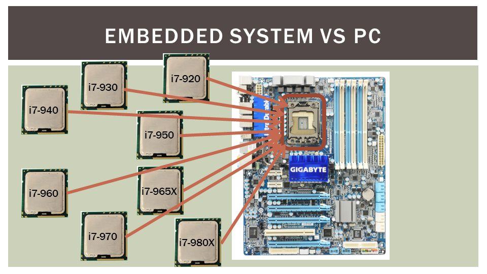 Embedded System vs PC i7-920 i7-930 i7-940 i7-950 i7-965X i7-960