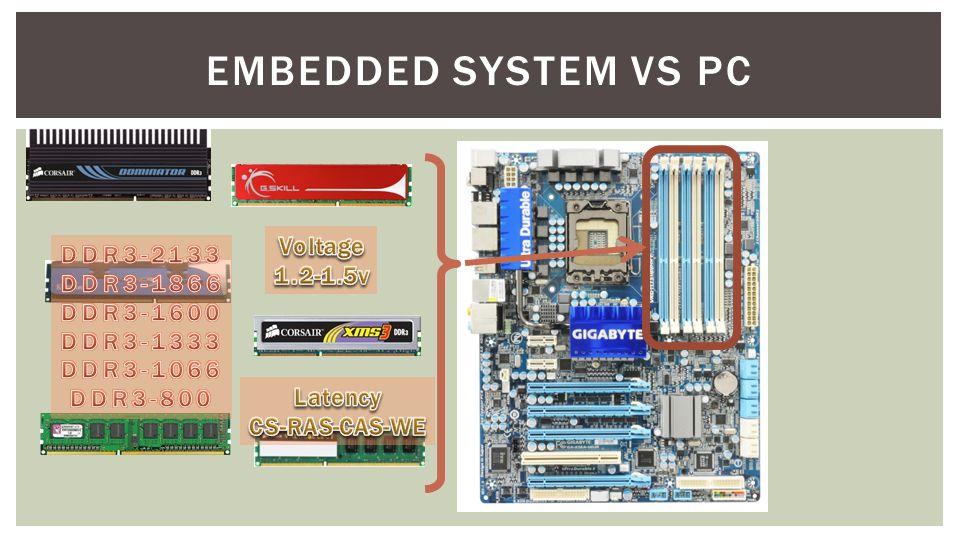 Embedded System vs PC Voltage DDR3-2133 1.2-1.5v DDR3-1866 DDR3-1600