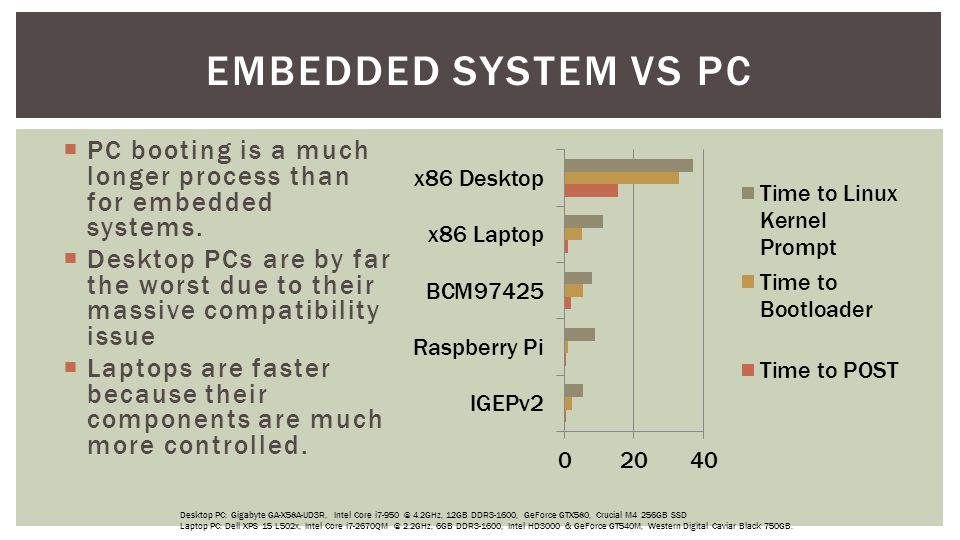 Embedded System vs PC PC booting is a much longer process than for embedded systems.