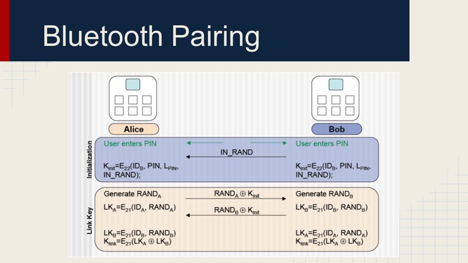 Bluetooth Pairing