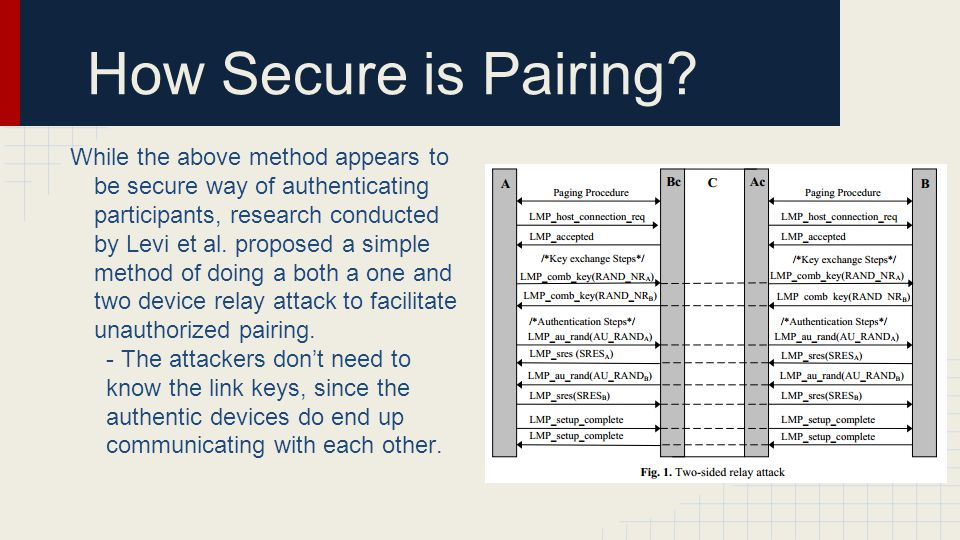 How Secure is Pairing