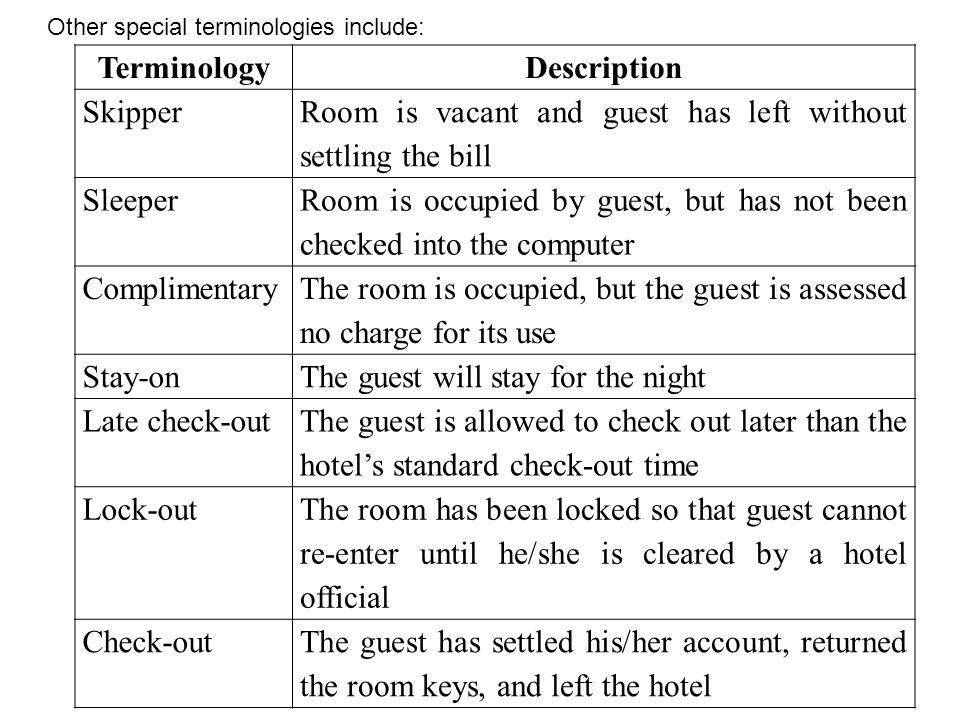 Terminology Description