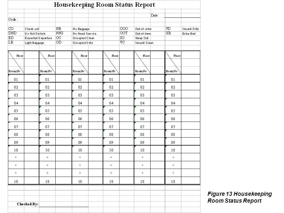 Figure 13 Housekeeping Room Status Report