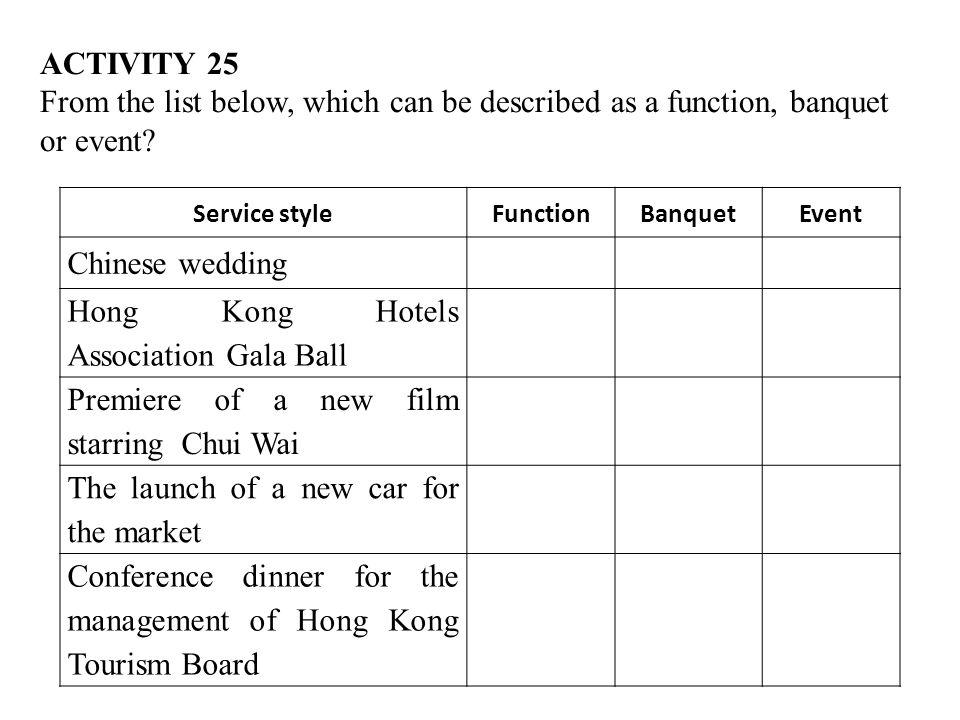 Hong Kong Hotels Association Gala Ball