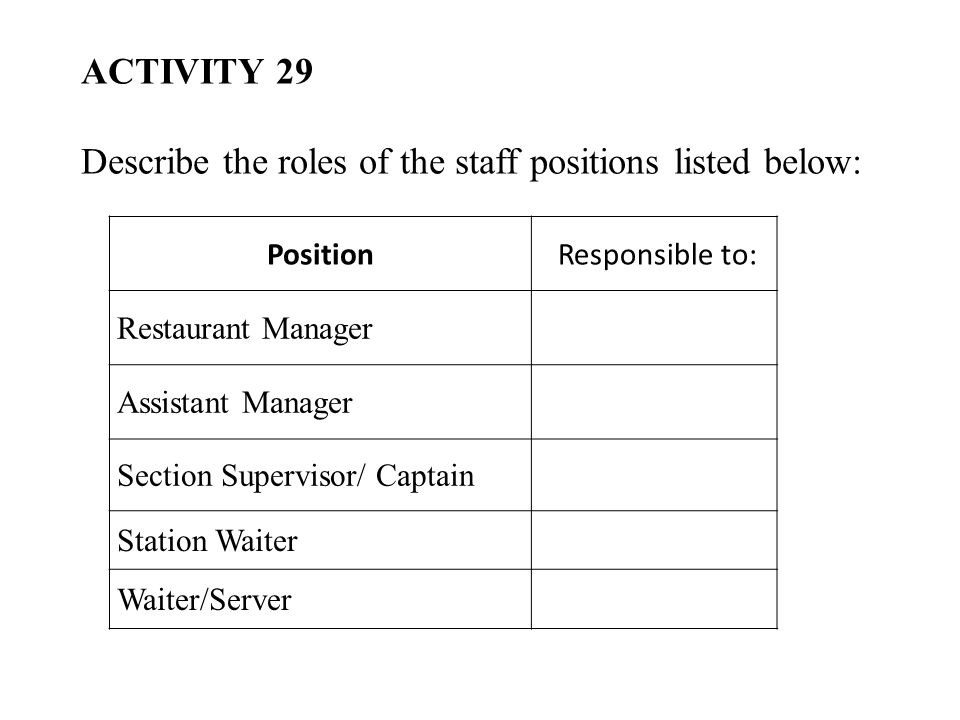 Describe the roles of the staff positions listed below:
