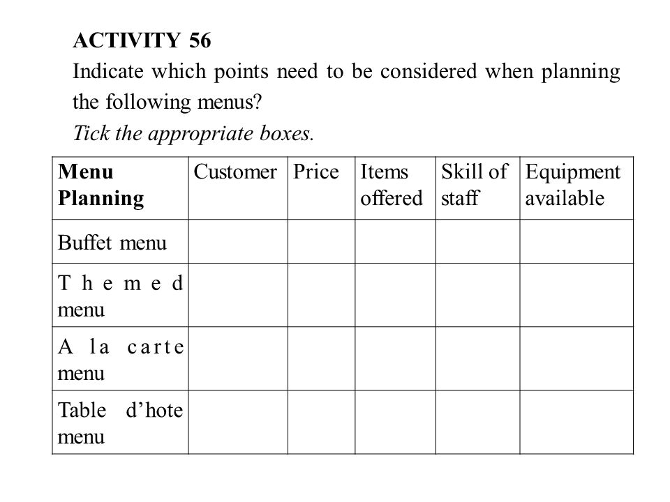 ACTIVITY 56 Indicate which points need to be considered when planning the following menus Tick the appropriate boxes.