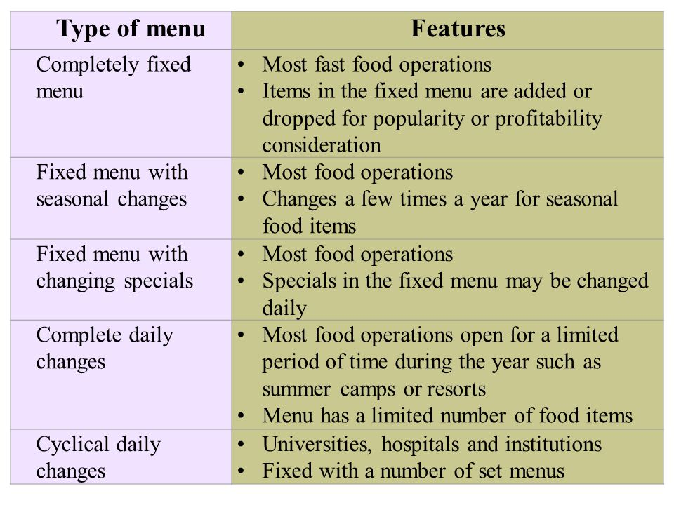 Type of menu Features Completely fixed menu Most fast food operations