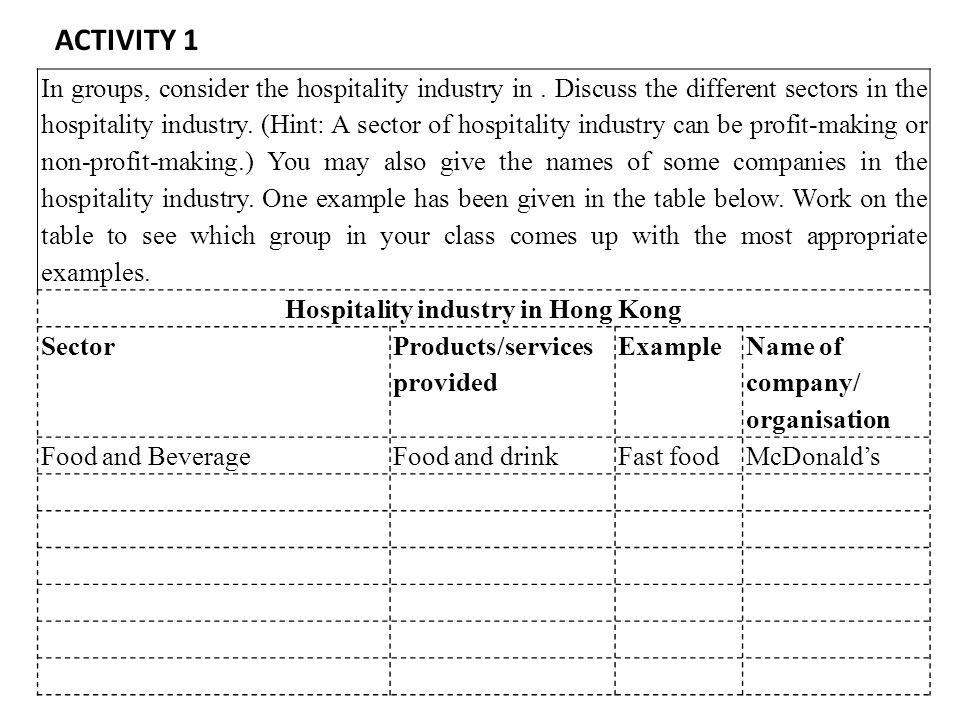 Hospitality industry in Hong Kong