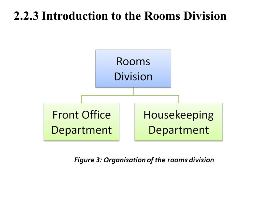2.2.3 Introduction to the Rooms Division