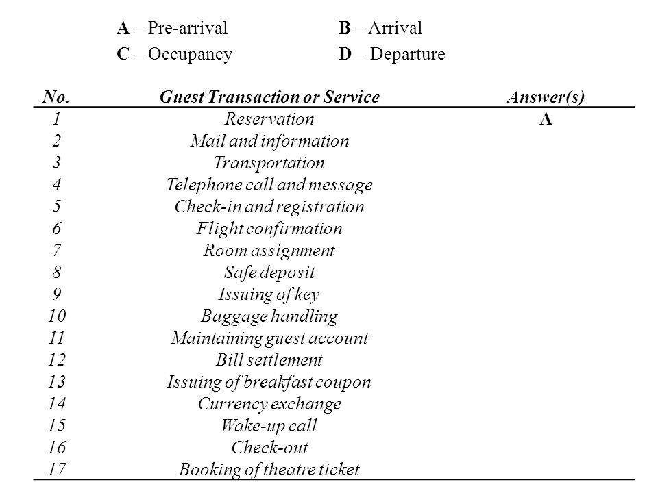 Guest Transaction or Service