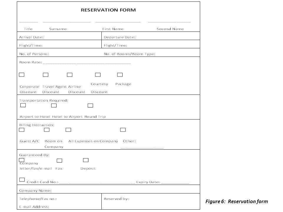 Figure 6: Reservation form
