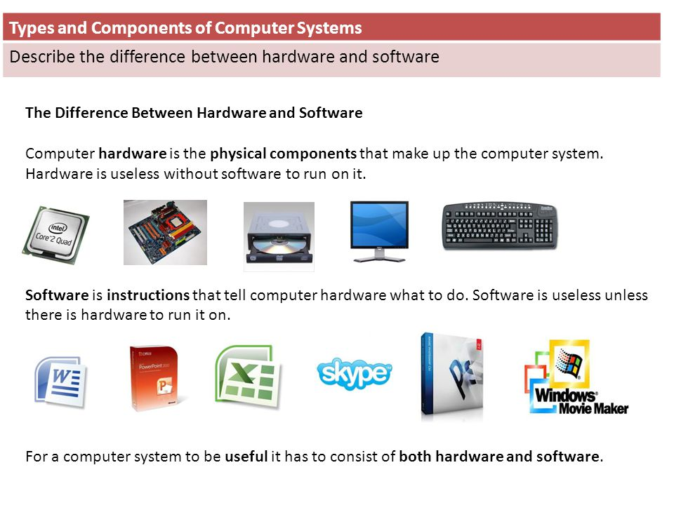 components of computer systems hardware and Answerscom ® wikianswers ® categories technology computers computer hardware what are the components of a computer what would you like to.