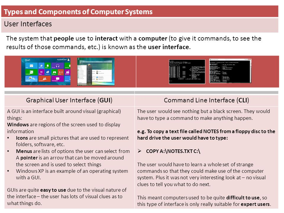 Types and Components of Computer Systems User Interfaces