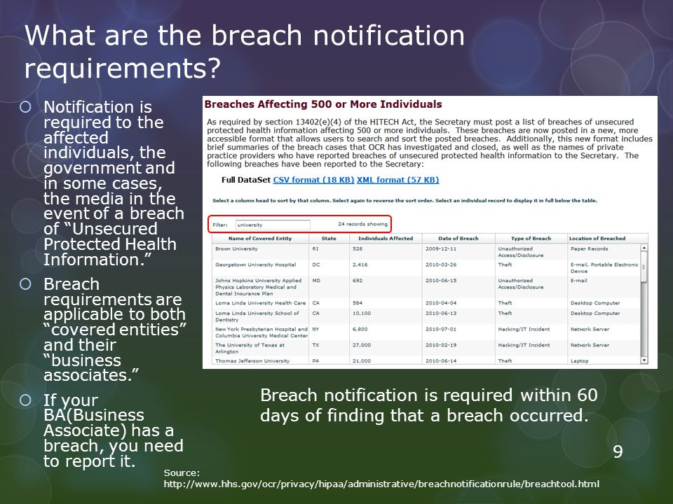 What are the breach notification requirements