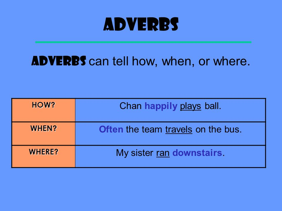 adverbs ADverbS can tell how, when, or where. Chan happily plays ball.