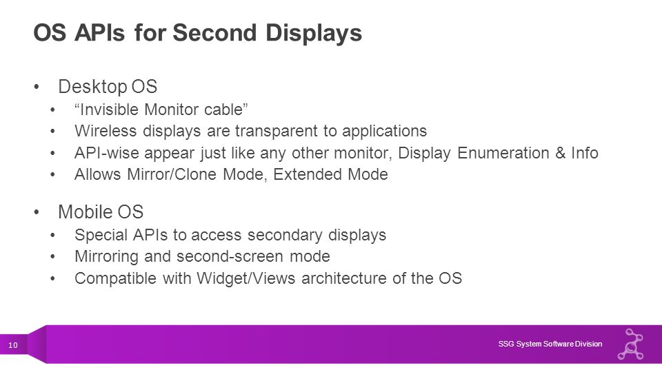OS APIs for Second Displays