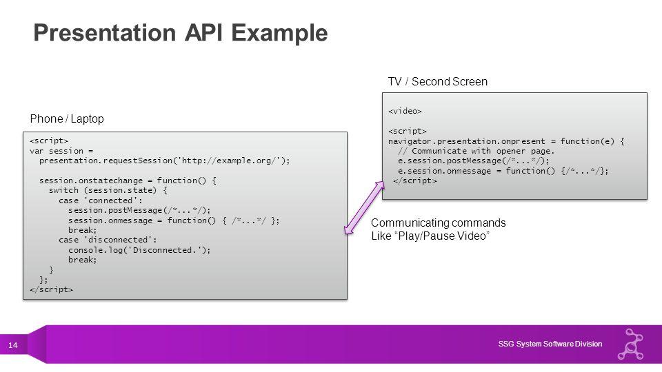 Presentation API Example