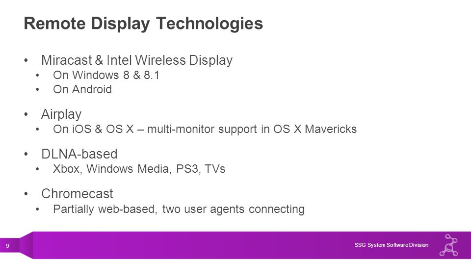 Remote Display Technologies