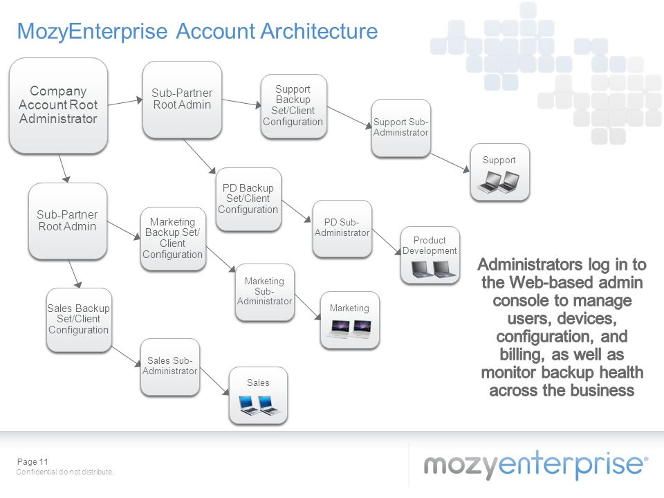 MozyEnterprise Account Architecture