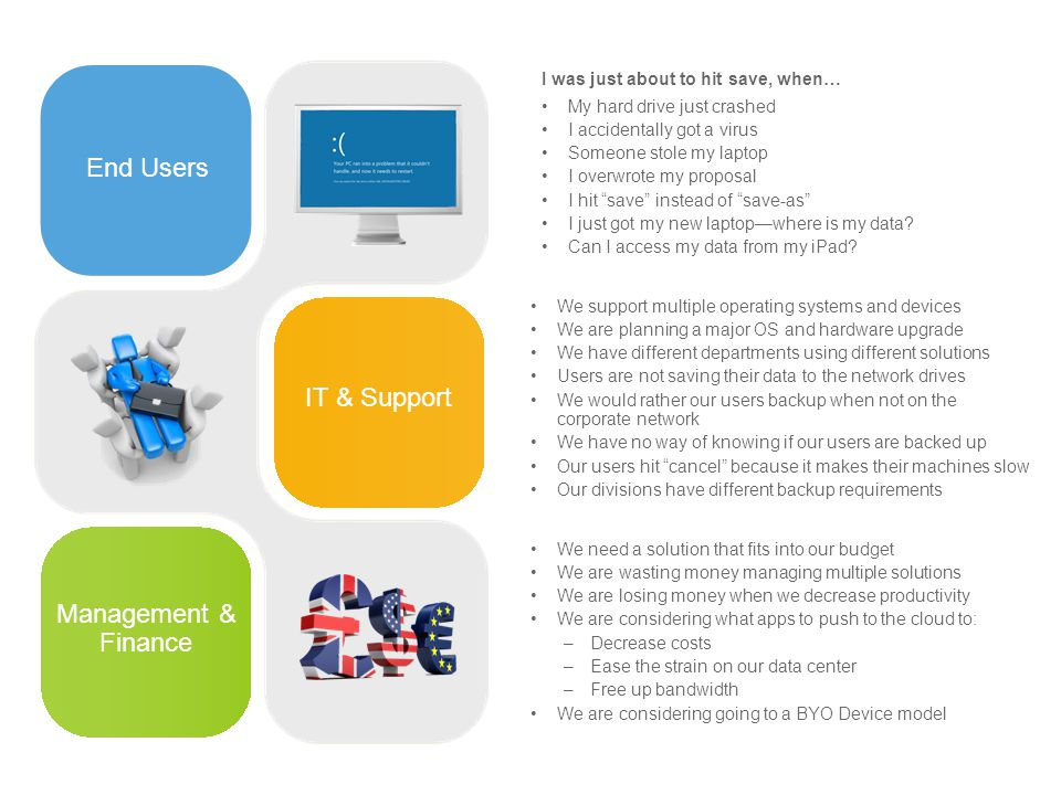 End Users IT & Support Management & Finance