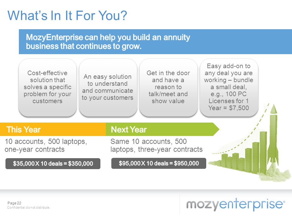 What's In It For You MozyEnterprise can help you build an annuity business that continues to grow.