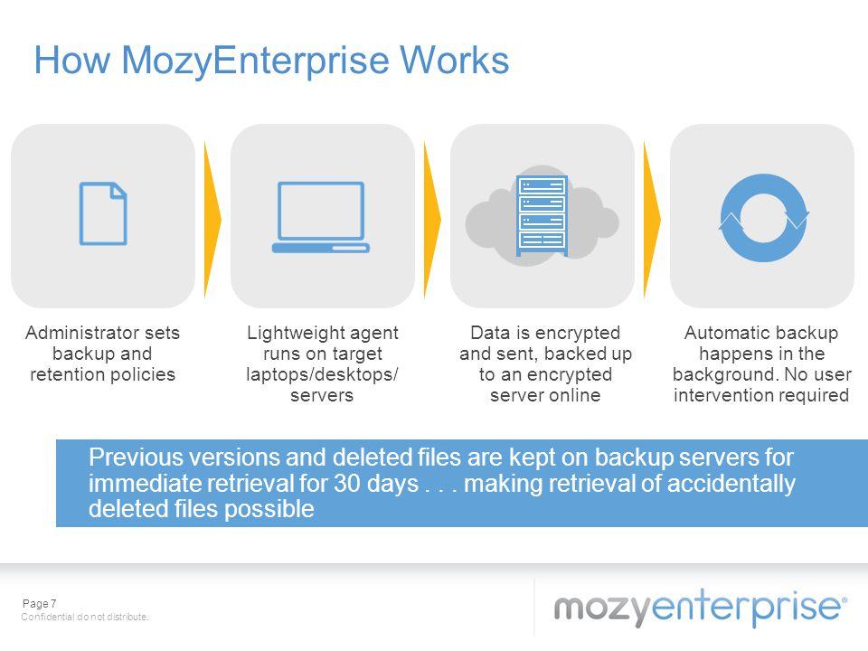 How MozyEnterprise Works