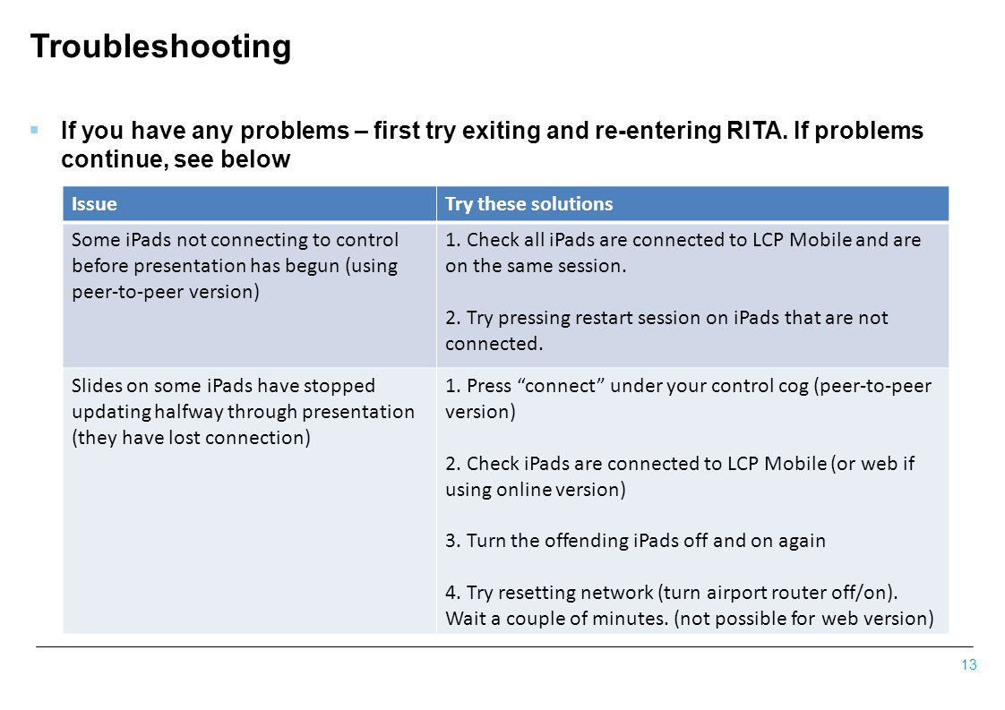Troubleshooting If you have any problems – first try exiting and re-entering RITA. If problems continue, see below.
